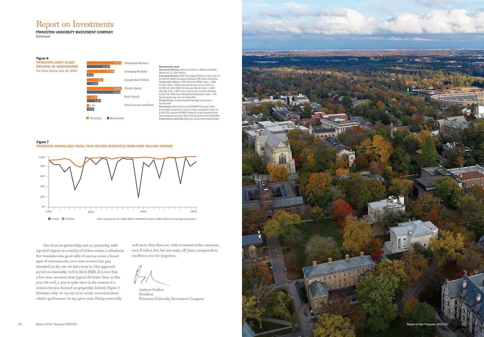 Report on Investments, Report of the Treasurer 2019-20 Princeton University